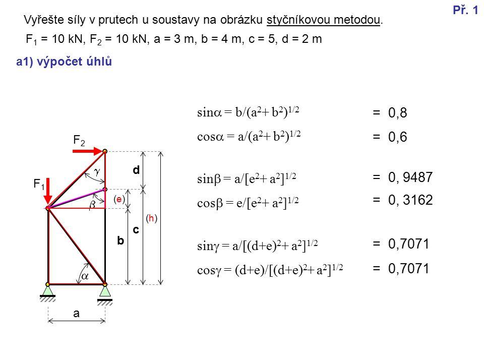 cosg = (d+e)/[(d+e)2+ a2]1/2 = 0,7071